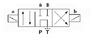 electro-distributeurs cetop3   a2