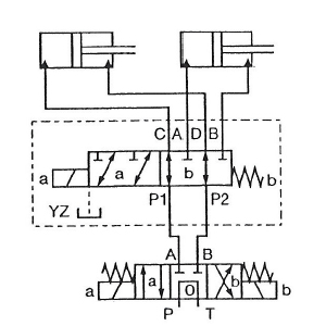 Schema electrique verin hydraulique